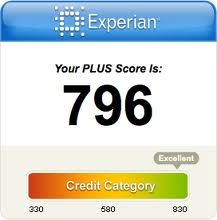 Increase Your Credit Score Today