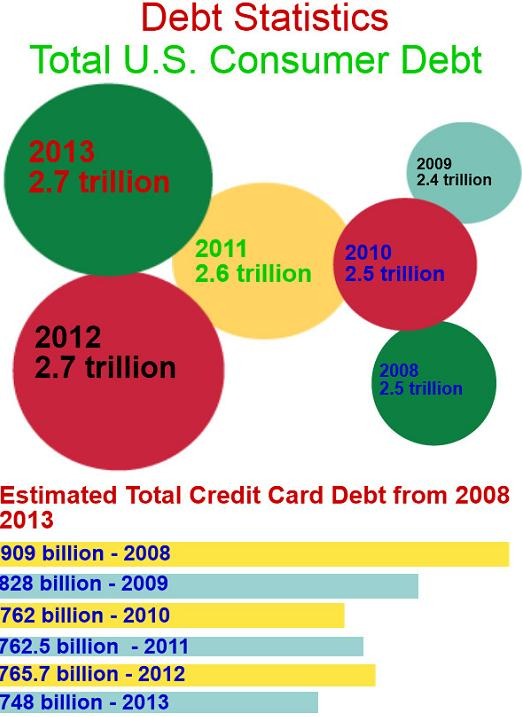 debt settlement debt negotiation