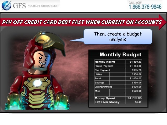 Create a Budget to Pay off Credit Card Debt