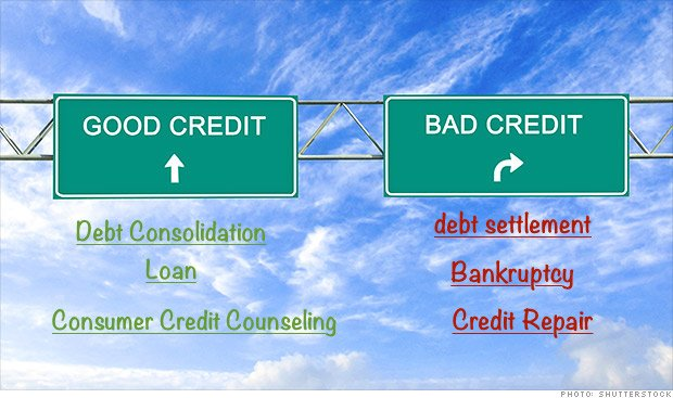 Golden Financial Services explains ways to reduce credit card debt.