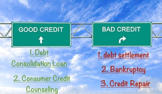 What is the best way to consolidate credit card debt with bad credit?