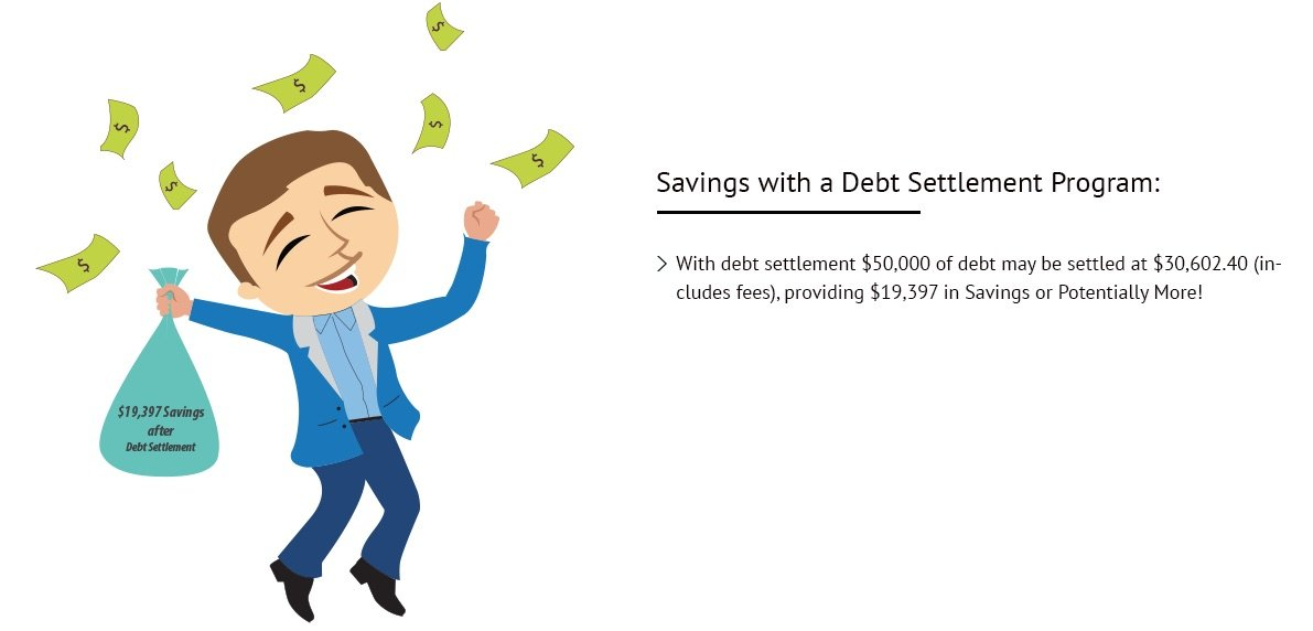 debt settlement services - to resolve credit card debt