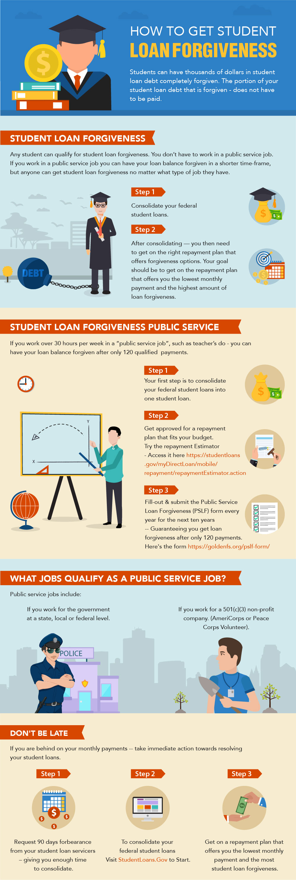 STUDENT LOAN FORGIVENESS INFOGRAPHIC