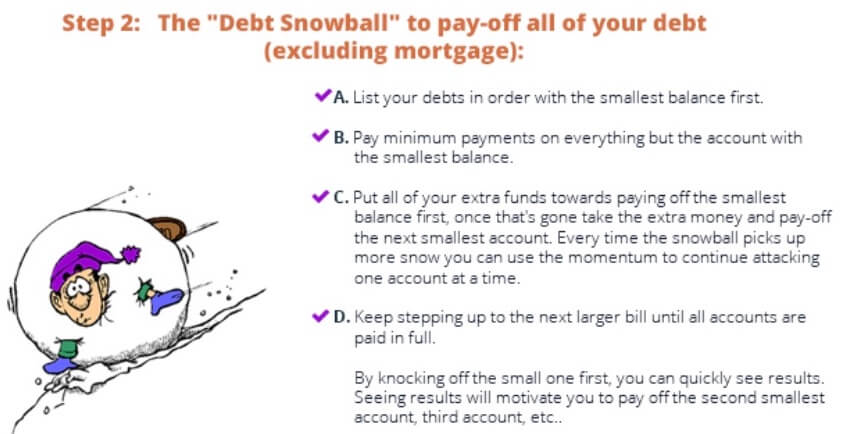 how to pay off your debt with debt snowball method